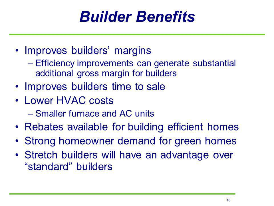10 Builder Benefits Improves builders margins –Efficiency improvements can generate substantial additional gross margin for builders Improves builders time to sale Lower HVAC costs –Smaller furnace and AC units Rebates available for building efficient homes Strong homeowner demand for green homes Stretch builders will have an advantage over standard builders