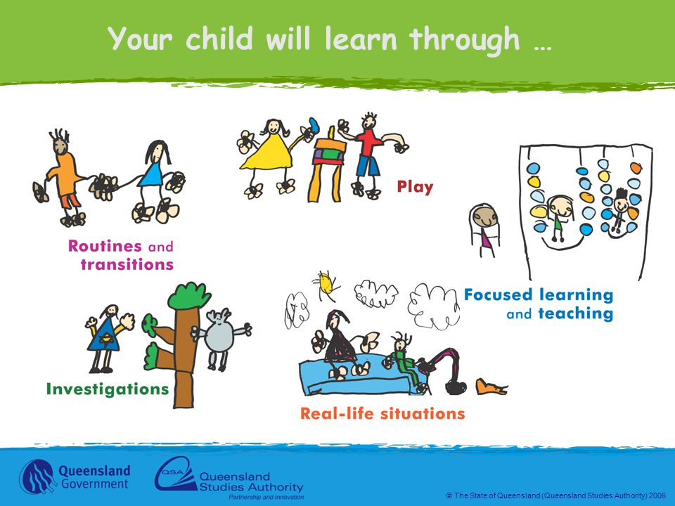 © The State of Queensland (Queensland Studies Authority) 2006 Your child will learn through …