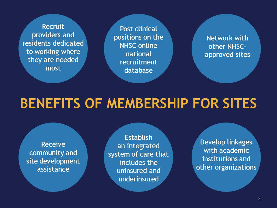 BENEFITS OF MEMBERSHIP FOR SITES Recruit providers and residents dedicated to working where they are needed most Post clinical positions on the NHSC online national recruitment database Establish an integrated system of care that includes the uninsured and underinsured Receive community and site development assistance Network with other NHSC- approved sites Develop linkages with academic institutions and other organizations 8