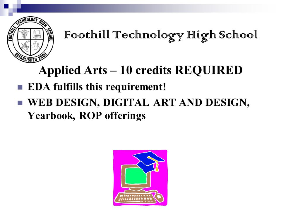 Foothill Technology High School Applied Arts – 10 credits REQUIRED EDA fulfills this requirement.