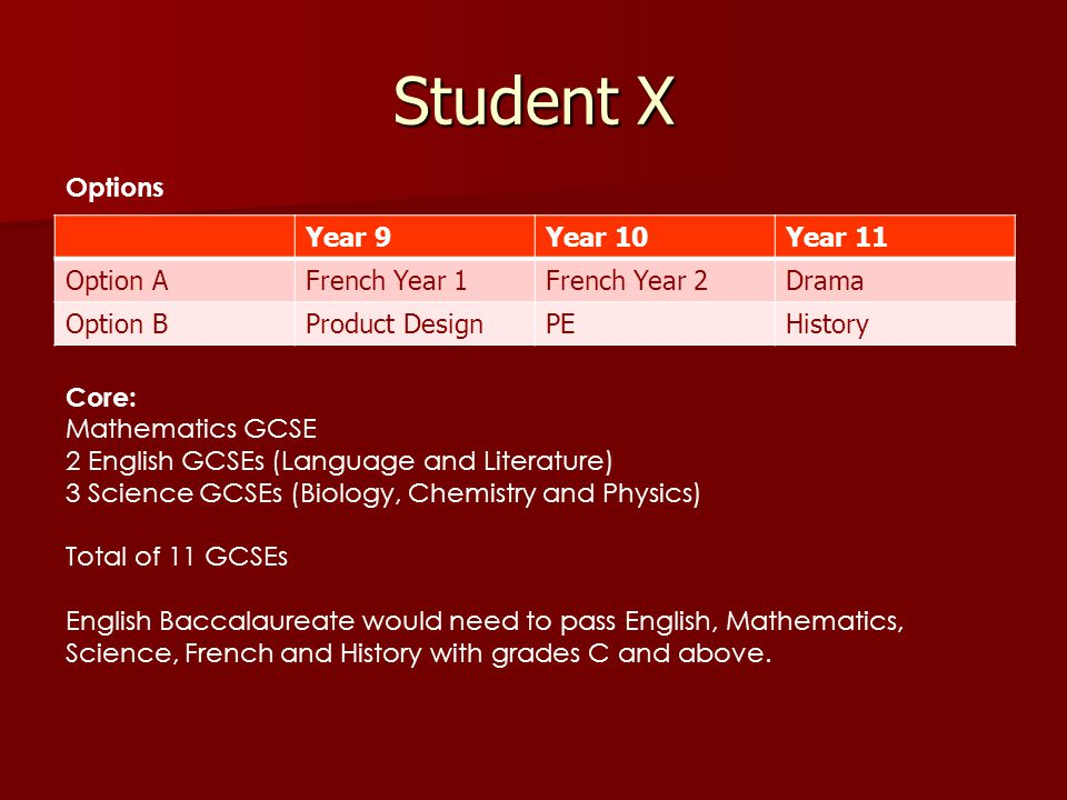 Student X Year 9Year 10Year 11 Option AFrench Year 1French Year 2Drama Option BProduct DesignPEHistory Core: Mathematics GCSE 2 English GCSEs (Language and Literature) 3 Science GCSEs (Biology, Chemistry and Physics) Total of 11 GCSEs English Baccalaureate would need to pass English, Mathematics, Science, French and History with grades C and above.