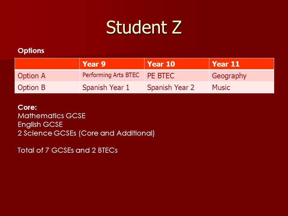 Student Z Year 9Year 10Year 11 Option A Performing Arts BTEC PE BTECGeography Option BSpanish Year 1Spanish Year 2Music Core: Mathematics GCSE English GCSE 2 Science GCSEs (Core and Additional) Total of 7 GCSEs and 2 BTECs Options
