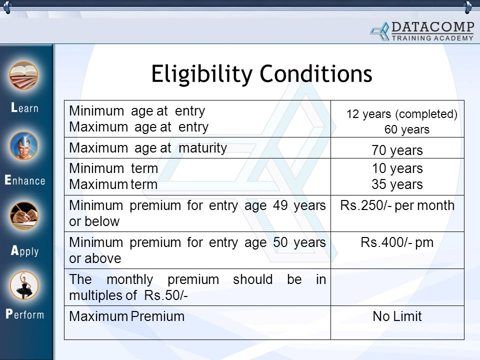 Eligibility Conditions No LimitMaximum Premium Rs.400/- pmMinimum premium for entry age 50 years or above The monthly premium should be in multiples of Rs.50/- Rs.250/- per monthMinimum premium for entry age 49 years or below 10 years 35 years Minimum term Maximum term 70 years Maximum age at maturity 12 years (completed) 60 years Minimum age at entry Maximum age at entry