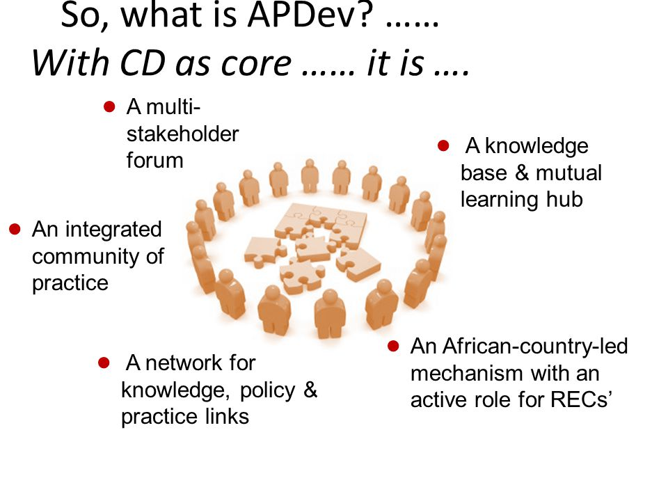 So, what is APDev. …… With CD as core …… it is ….