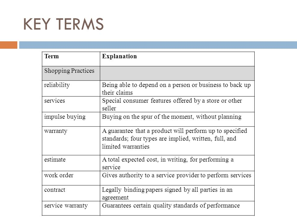 KEY TERMS TermExplanation Shopping Practices reliabilityBeing able to depend on a person or business to back up their claims servicesSpecial consumer features offered by a store or other seller impulse buyingBuying on the spur of the moment, without planning warrantyA guarantee that a product will perform up to specified standards; four types are implied, written, full, and limited warranties estimateA total expected cost, in writing, for performing a service work orderGives authority to a service provider to perform services contractLegally binding papers signed by all parties in an agreement service warrantyGuarantees certain quality standards of performance