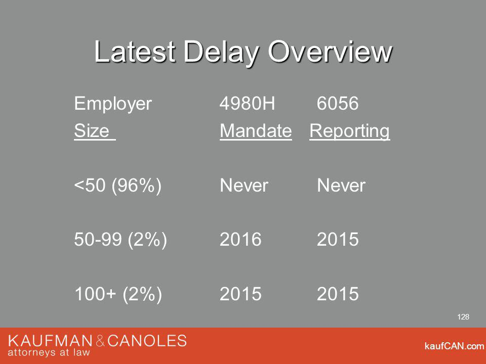 kaufCAN.com 128 Latest Delay Overview Employer4980H6056 Size Mandate Reporting <50 (96%)NeverNever (2%) (2%)
