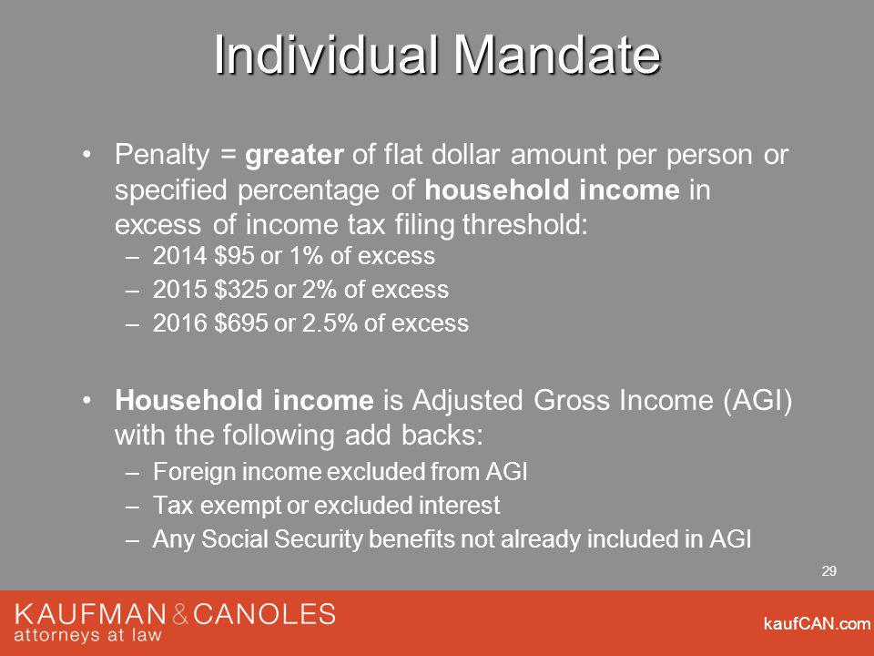 kaufCAN.com 29 Individual Mandate Penalty = greater of flat dollar amount per person or specified percentage of household income in excess of income tax filing threshold: –2014 $95 or 1% of excess –2015 $325 or 2% of excess –2016 $695 or 2.5% of excess Household income is Adjusted Gross Income (AGI) with the following add backs: –Foreign income excluded from AGI –Tax exempt or excluded interest –Any Social Security benefits not already included in AGI