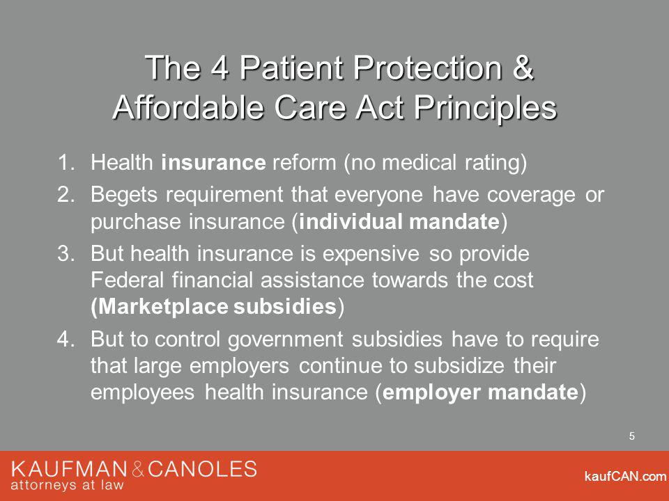 kaufCAN.com 5 The 4 Patient Protection & Affordable Care Act Principles The 4 Patient Protection & Affordable Care Act Principles 1.Health insurance reform (no medical rating) 2.Begets requirement that everyone have coverage or purchase insurance (individual mandate) 3.But health insurance is expensive so provide Federal financial assistance towards the cost (Marketplace subsidies) 4.But to control government subsidies have to require that large employers continue to subsidize their employees health insurance (employer mandate)