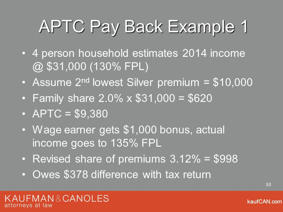 kaufCAN.com 53 APTC Pay Back Example 1 4 person household estimates 2014 $31,000 (130% FPL) Assume 2 nd lowest Silver premium = $10,000 Family share 2.0% x $31,000 = $620 APTC = $9,380 Wage earner gets $1,000 bonus, actual income goes to 135% FPL Revised share of premiums 3.12% = $998 Owes $378 difference with tax return