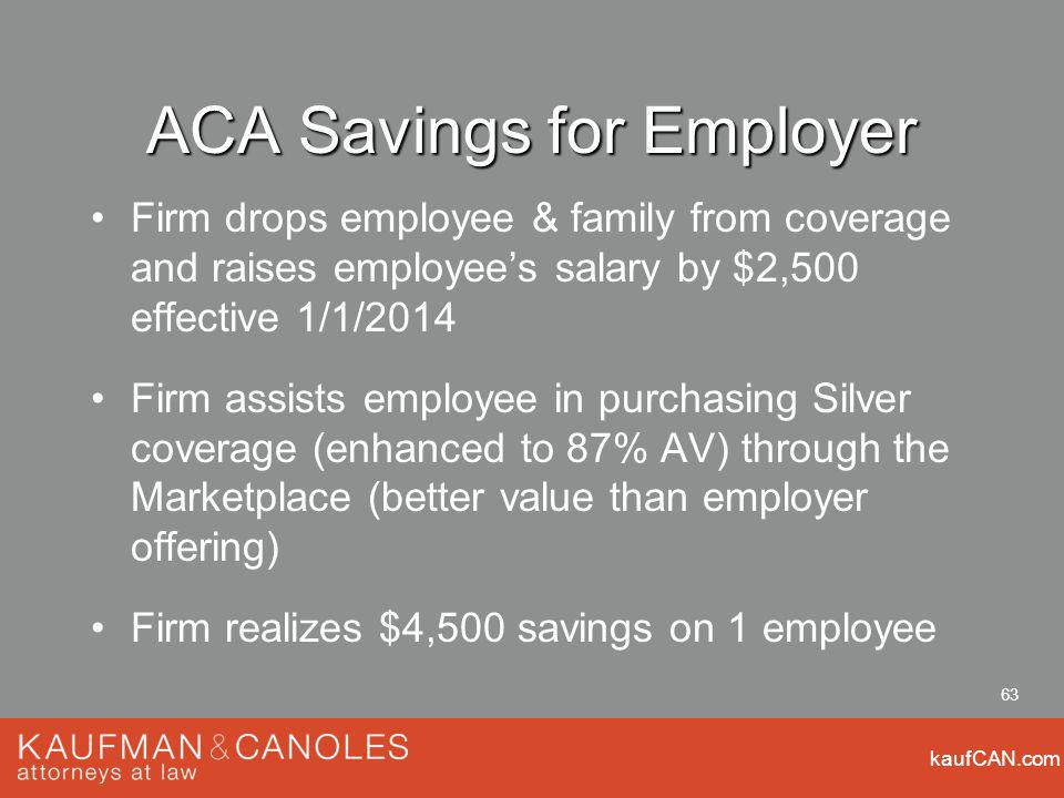 kaufCAN.com 63 ACA Savings for Employer Firm drops employee & family from coverage and raises employees salary by $2,500 effective 1/1/2014 Firm assists employee in purchasing Silver coverage (enhanced to 87% AV) through the Marketplace (better value than employer offering) Firm realizes $4,500 savings on 1 employee