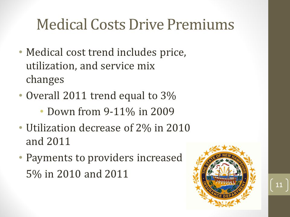 Medical Costs Drive Premiums Medical cost trend includes price, utilization, and service mix changes Overall 2011 trend equal to 3% Down from 9-11% in 2009 Utilization decrease of 2% in 2010 and 2011 Payments to providers increased 5% in 2010 and
