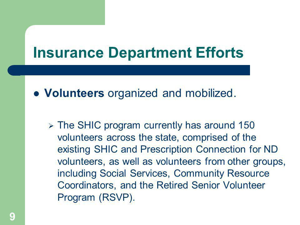 9 Insurance Department Efforts Volunteers organized and mobilized.