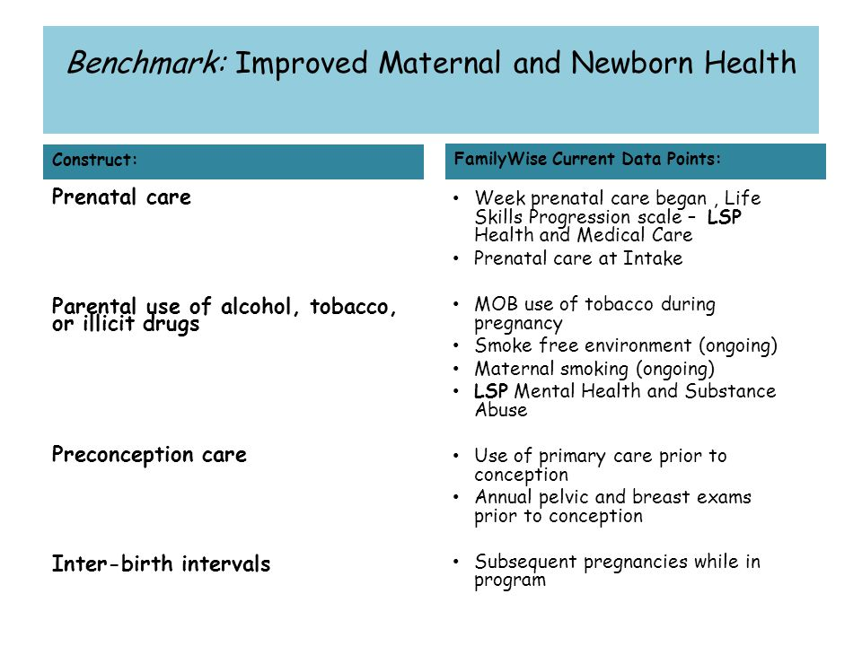 Benchmark: Improved Maternal and Newborn Health Construct: Prenatal care Parental use of alcohol, tobacco, or illicit drugs Preconception care Inter-birth intervals FamilyWise Current Data Points: Week prenatal care began, Life Skills Progression scale – LSP Health and Medical Care Prenatal care at Intake MOB use of tobacco during pregnancy Smoke free environment (ongoing) Maternal smoking (ongoing) LSP Mental Health and Substance Abuse Use of primary care prior to conception Annual pelvic and breast exams prior to conception Subsequent pregnancies while in program