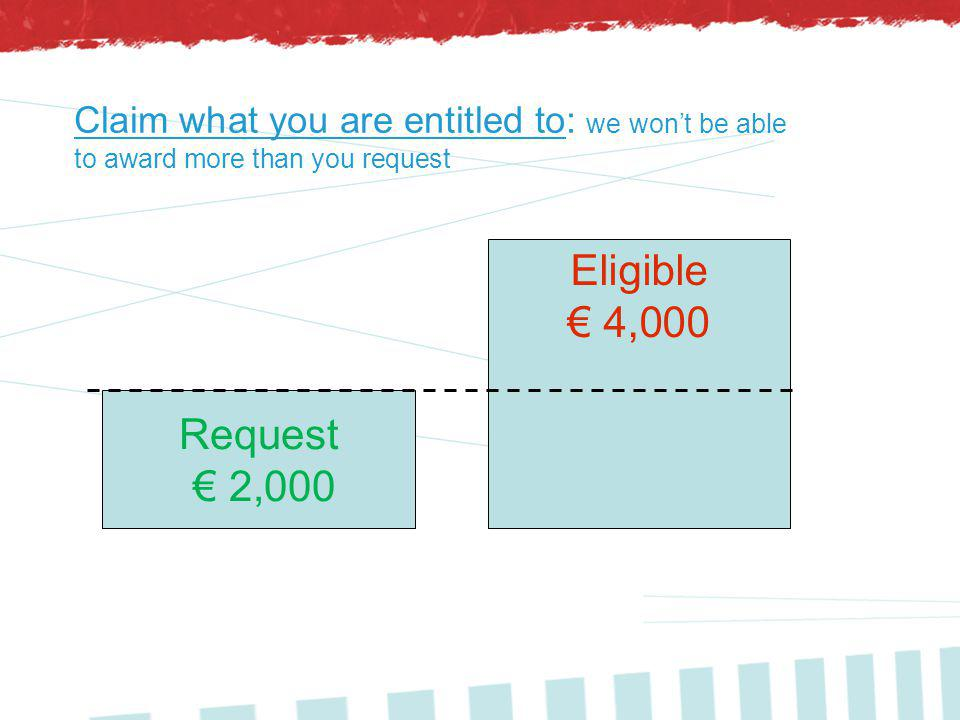 Eligible 4,000 Request 2,000 Claim what you are entitled to: we wont be able to award more than you request