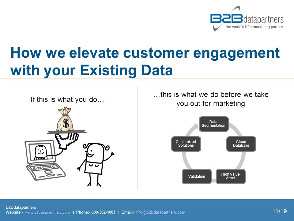 How we elevate customer engagement with your Existing Data B2Bdatapartners Website:-   | Phone: |  - If this is what you do… …this is what we do before we take you out for marketing Data Segmentation Clean Database High Value Asset Validation Customized Solutions 11/19