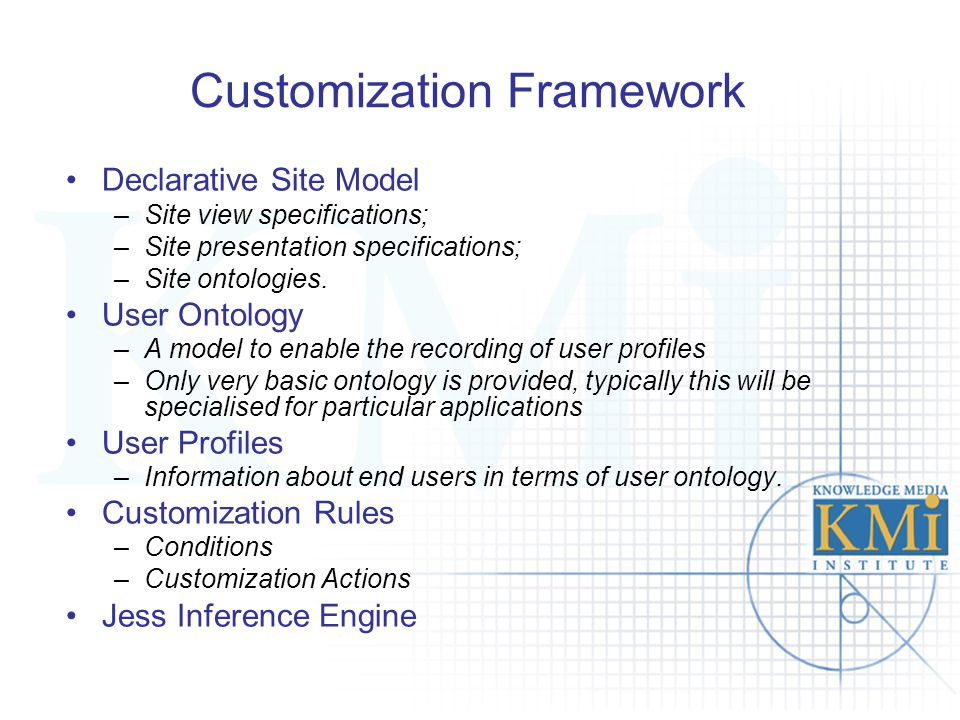 Customization Framework Declarative Site Model –Site view specifications; –Site presentation specifications; –Site ontologies.