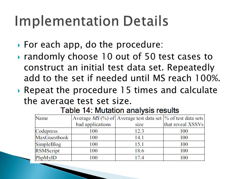 For each app, do the procedure: randomly choose 10 out of 50 test cases to construct an initial test data set.