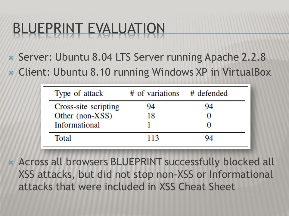 Server: Ubuntu 8.04 LTS Server running Apache Client: Ubuntu 8.10 running Windows XP in VirtualBox Across all browsers BLUEPRINT successfully blocked all XSS attacks, but did not stop non-XSS or Informational attacks that were included in XSS Cheat Sheet
