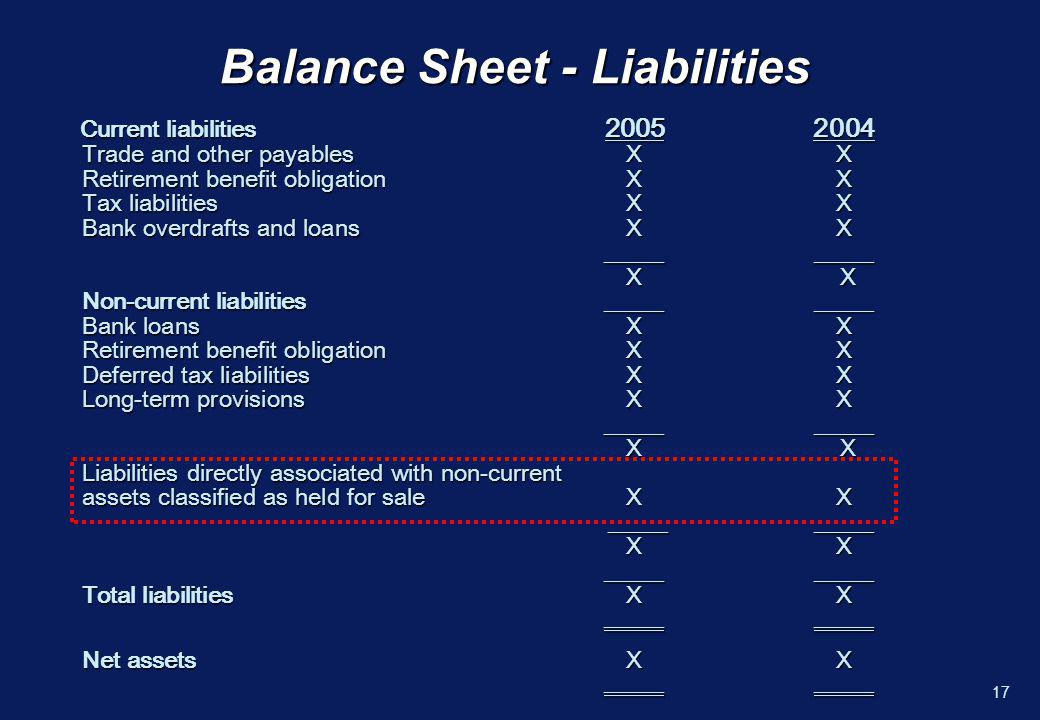 16 Balance Sheet - Assets Non-current assets Non-current assets Goodwill XX Other intangible assetsXX Property, plant and equipmentXX Available for sale investments XX Finance lease receivablesXX __________ X X Current assets__________ Inventories XX Finance lease receivablesXX Trade and other receivablesXX Cash and cash equivalentsXX __________ XX Non-current assets classified as held for saleXX __________ __________ XX __________ Total assets XX __________