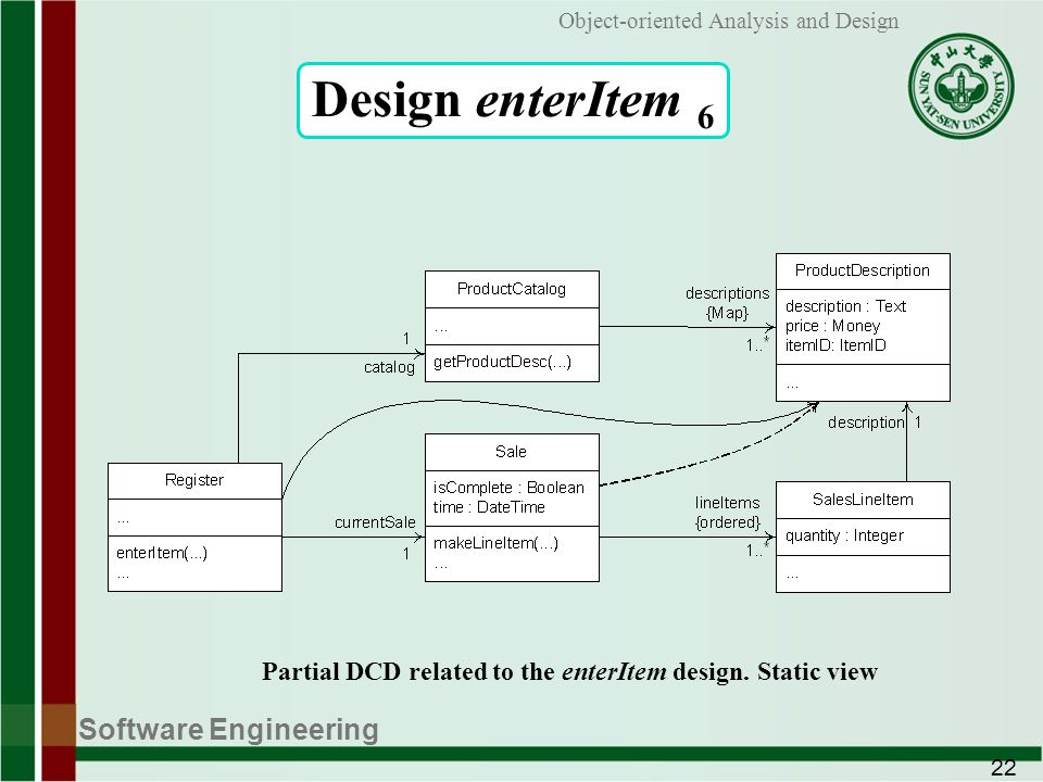 Software Engineering 1 Object Oriented Analysis And Design Applying Uml And Patterns An Introduction To Object Oriented Analysis And Design And Iterative Ppt Download