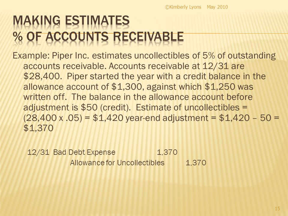 Example: Piper Inc. estimates uncollectibles of 5% of outstanding accounts receivable.