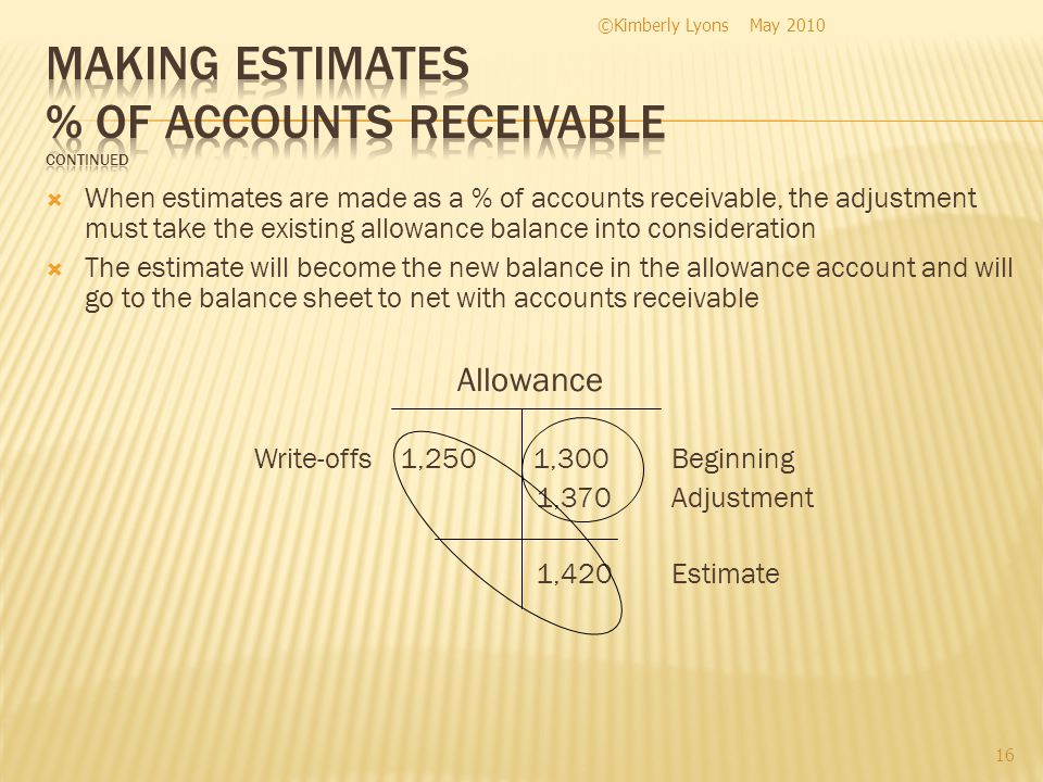 When estimates are made as a % of accounts receivable, the adjustment must take the existing allowance balance into consideration The estimate will become the new balance in the allowance account and will go to the balance sheet to net with accounts receivable Allowance Write-offs 1,250 1,300Beginning 1,370Adjustment 1,420Estimate May 2010©Kimberly Lyons 16
