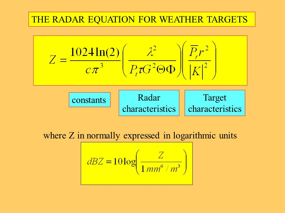 THE RADAR EQUATION FOR WEATHER TARGETS constants Radar characteristics Target characteristics where Z in normally expressed in logarithmic units