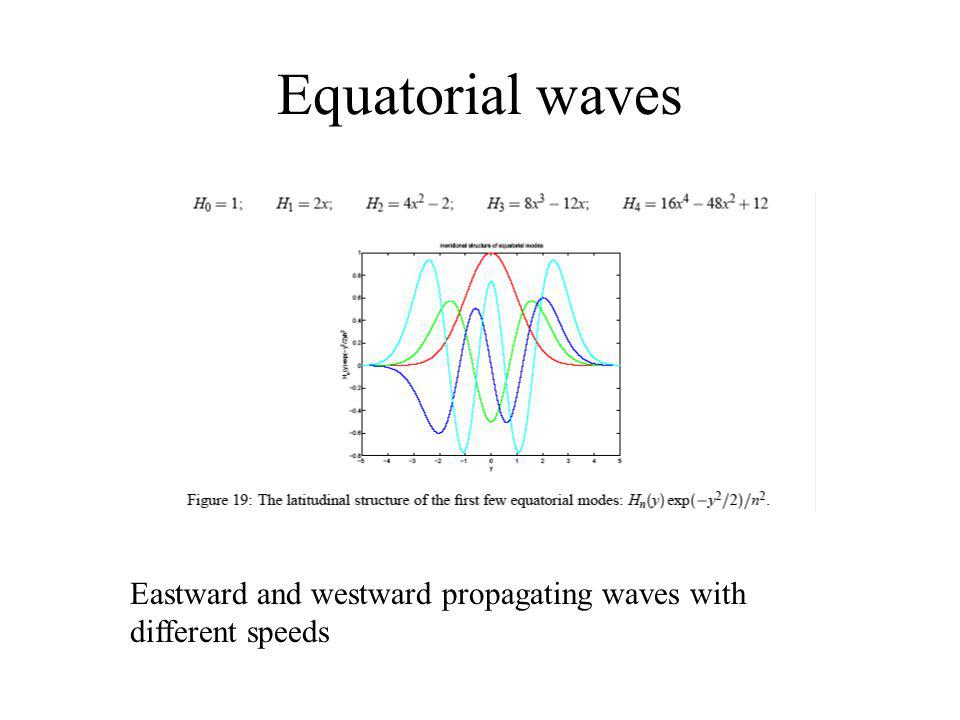 Equatorial waves Eastward and westward propagating waves with different speeds
