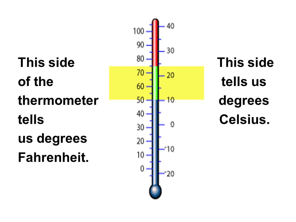 This side of the tells us thermometer degrees tells Celsius. us degrees Fahrenheit.