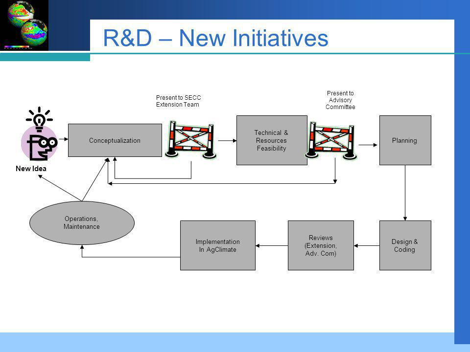 R&D – New Initiatives New Idea Conceptualization Technical & Resources Feasibility Present to SECC Extension Team Present to Advisory Committee Operations, Maintenance Planning Design & Coding Reviews (Extension, Adv.