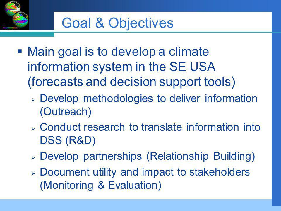 Goal & Objectives Main goal is to develop a climate information system in the SE USA (forecasts and decision support tools) Develop methodologies to deliver information (Outreach) Conduct research to translate information into DSS (R&D) Develop partnerships (Relationship Building) Document utility and impact to stakeholders (Monitoring & Evaluation)