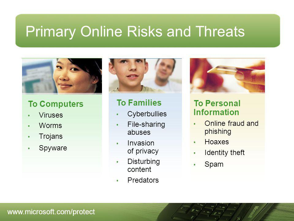 Primary Online Risks and Threats To Families Cyberbullies File-sharing abuses Invasion of privacy Disturbing content Predators To Personal Information Online fraud and phishing Hoaxes Identity theft Spam To Computers Viruses Worms Trojans Spyware
