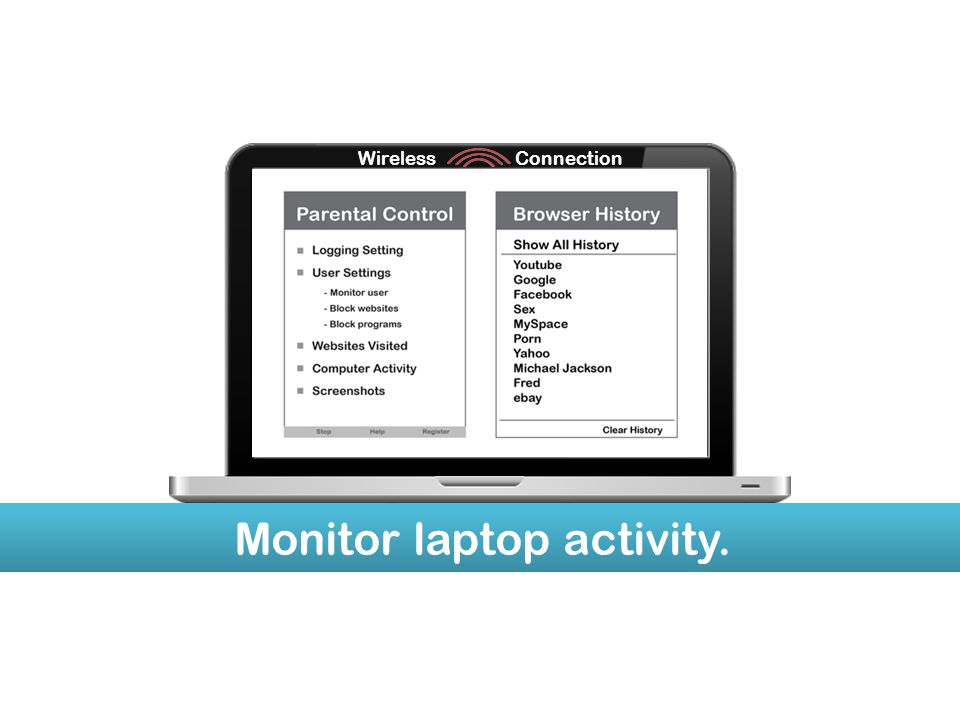 Monitor laptop activity. Wireless Connection