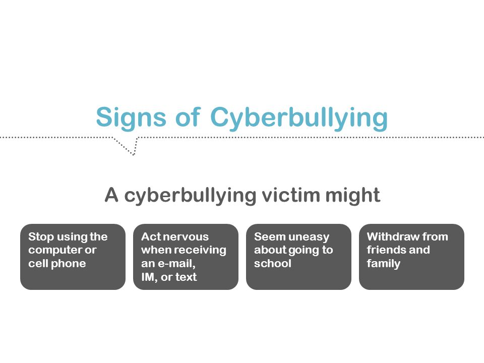 Signs of Cyberbullying Act nervous when receiving an  , IM, or text Seem uneasy about going to school Withdraw from friends and family Stop using the computer or cell phone A cyberbullying victim might
