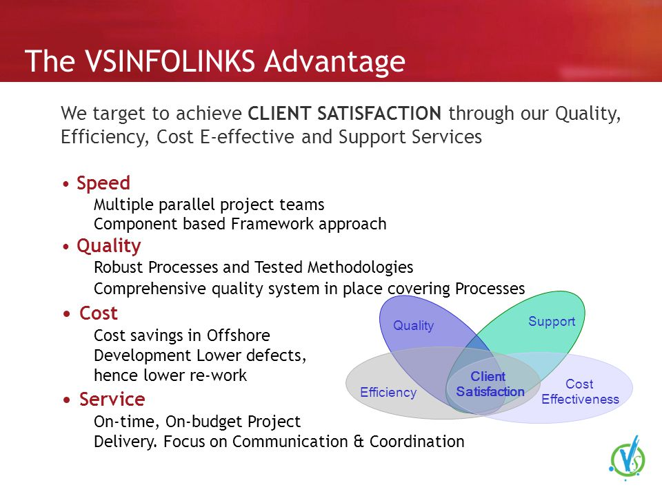 The VSINFOLINKS Advantage Efficiency Support Client Satisfaction Quality Cost Effectiveness We target to achieve CLIENT SATISFACTION through our Quality, Efficiency, Cost E-effective and Support Services Speed Multiple parallel project teams Component based Framework approach Quality Robust Processes and Tested Methodologies Comprehensive quality system in place covering Processes Cost Cost savings in Offshore Development Lower defects, hence lower re-work Service On-time, On-budget Project Delivery.