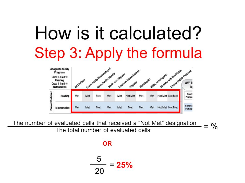 The Formula: The number of evaluated cells that received a Not Met designation The total number of evaluated cells = % 20 5 = 25% OR How is it calculated.