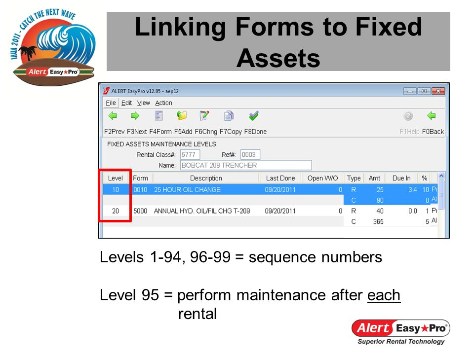 Linking Forms to Fixed Assets Levels 1-94, = sequence numbers Level 95 = perform maintenance after each rental
