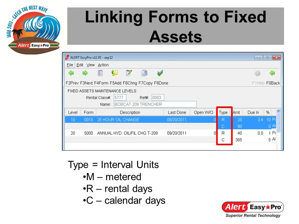 Linking Forms to Fixed Assets Type = Interval Units M – metered R – rental days C – calendar days