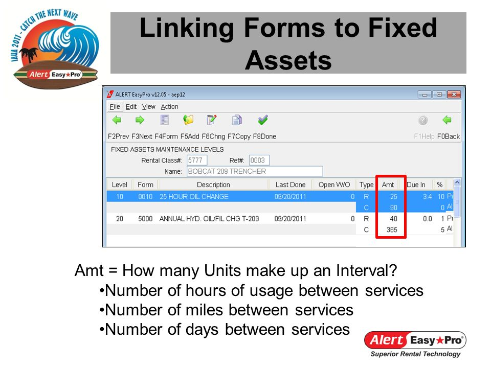 Linking Forms to Fixed Assets Amt = How many Units make up an Interval.