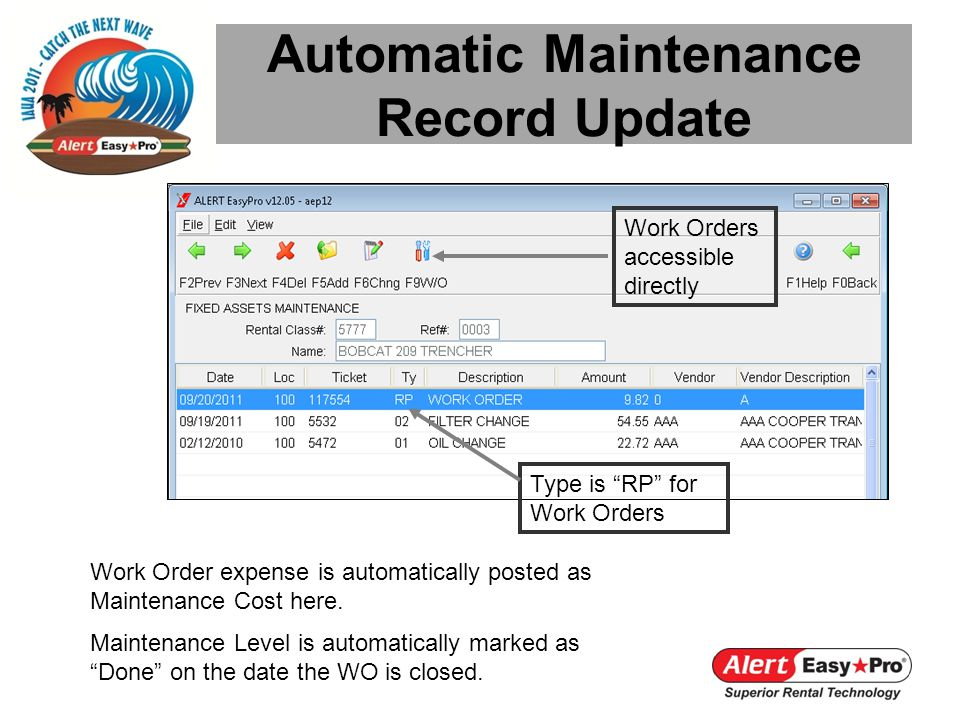 Automatic Maintenance Record Update Work Order expense is automatically posted as Maintenance Cost here.