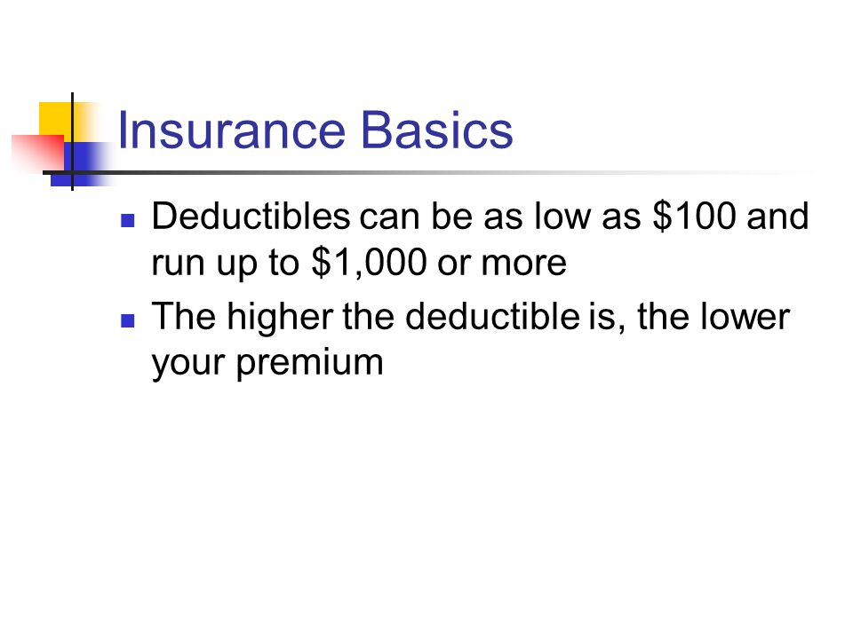 Insurance Basics Deductibles can be as low as $100 and run up to $1,000 or more The higher the deductible is, the lower your premium