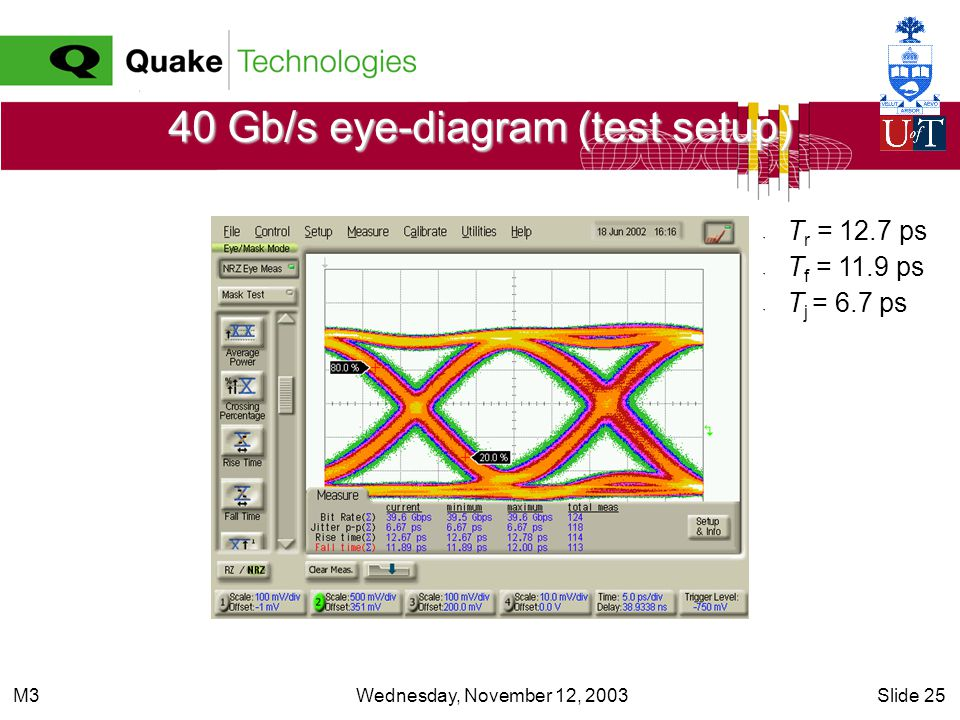 6 k 43 gbs differential transimpedance limiting amplifiers with 25 wednesday november 12 2003slide 25m3 40 gbs eye diagram test setup t r 127 ps t f 119 ps t j 67 ps ccuart Gallery