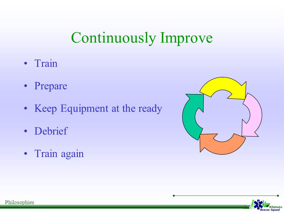 Philosophies Continuously Improve Train Prepare Keep Equipment at the ready Debrief Train again