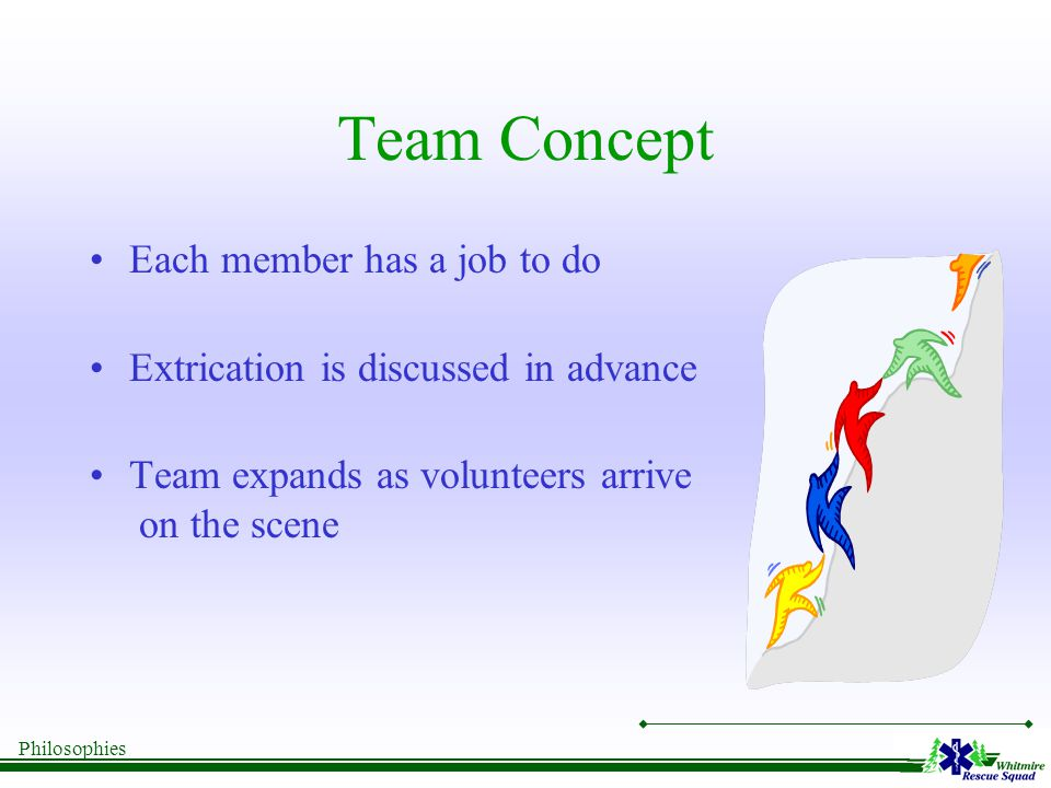 Philosophies Team Concept Each member has a job to do Extrication is discussed in advance Team expands as volunteers arrive on the scene