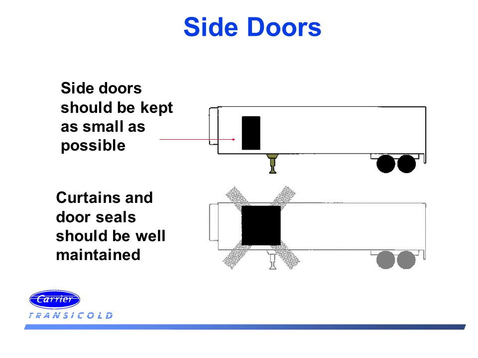 Side Doors Side doors should be kept as small as possible Curtains and door seals should be well maintained