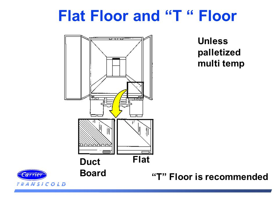 Flat Floor and T Floor Unless palletized multi temp T Floor is recommended Flat Duct Board