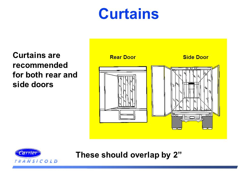 Curtains Curtains are recommended for both rear and side doors These should overlap by 2 Rear DoorSide Door