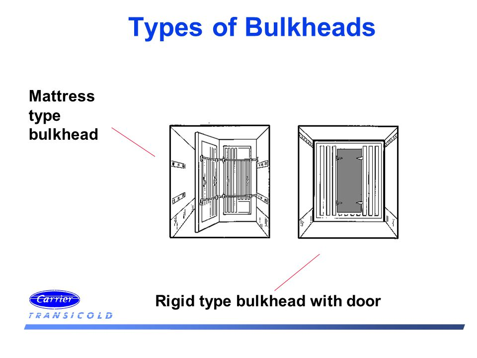 Types of Bulkheads Mattress type bulkhead Rigid type bulkhead with door