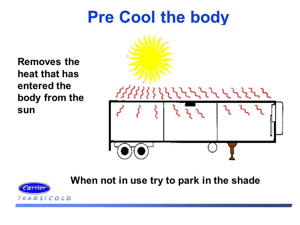 Pre Cool the body Removes the heat that has entered the body from the sun When not in use try to park in the shade