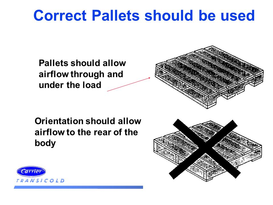 Correct Pallets should be used Pallets should allow airflow through and under the load Orientation should allow airflow to the rear of the body